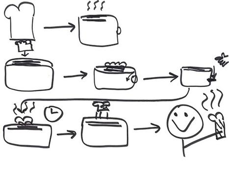 #Recomendado: ¿Cómo diagnosticar problemas complejos? - Estrategia práctica | Empresa 3.0 | Scoop.it