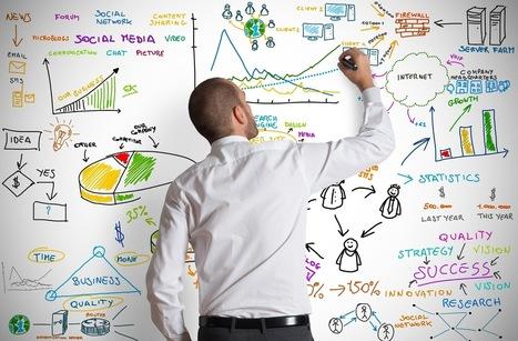 Creando un modelo de negocios, via @grandespymes | Orientar | Scoop.it