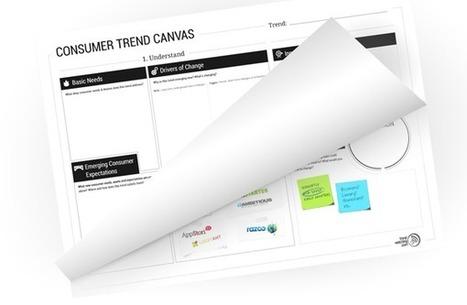 Apply, Adapt or Die: Consumer Trend Canvas Tool From Trendwatching | BI Revolution | Scoop.it