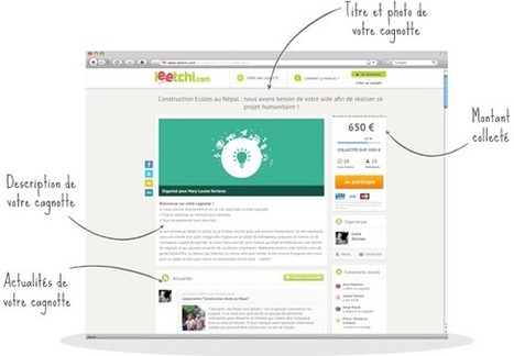 Leetchi. Une petite cagnotte entre amis - Les Outils Collaboratifs | Les outils du Web 2.0 | Scoop.it