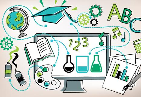 Educación en red | TIC, Innovación y Educación | Scoop.it