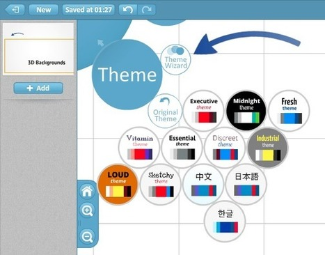 Tutorial avanzado de Prezi: Fade, 3D | Create, Innovate & Evaluate in Higher Education | Scoop.it
