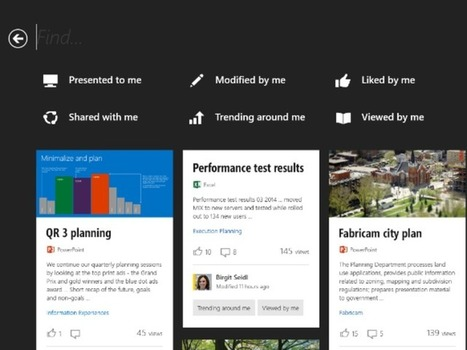 """Office 365 goes social with """"Oslo"""" news feed 