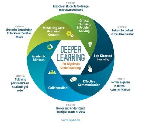 Deeper Learning:  conectar el currículo, conocimientos y habilidades con el mundo real   ePedagogía   Scoop.it
