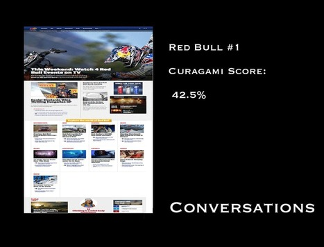 What Does Red Bull Know About Online Marketing? LOTS To Steal via @HaikuDeck | Curation Revolution | Scoop.it