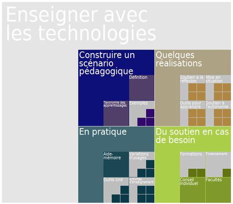 Un aperçu des possibilités offertes par l'intégration des technologies dans l'enseignement #EcoleNumerique | Formation et partage | Scoop.it