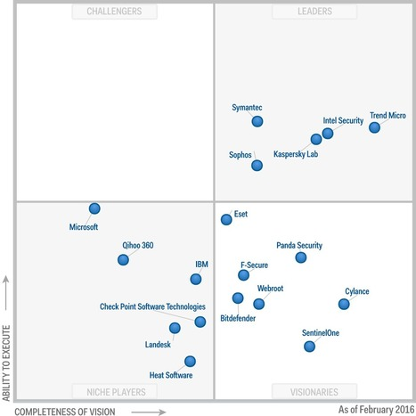 #Security: #Gartner #MagicQuadrant 2016 for #Endpoint Protection Platforms | #Security #InfoSec #CyberSecurity #Sécurité #CyberSécurité #CyberDefence & #eCommerce | Scoop.it