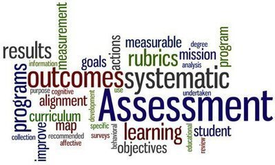 Forming Your Lessons with Formative Assessment | PYP | Scoop.it