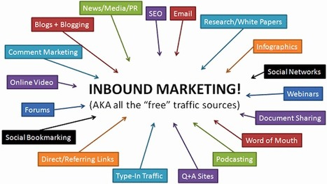 After Google Penguin, Travel Sites Need to Get Serious About Inbound Marketing | Search Engine Marketing Trends | Scoop.it