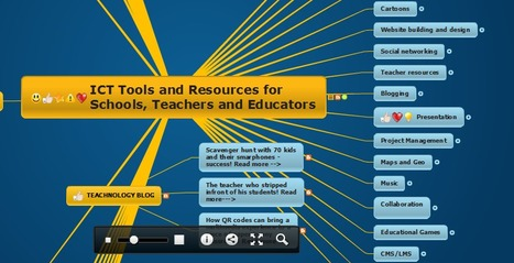 ICT Tools and Resources for Schools, Teachers and Educators | Nouvelles des TICE | Scoop.it