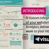 Web and Marketing Analytics