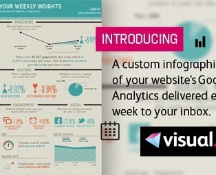 Turn Your Website's Google Analytics Report into an Infographic | Web and Marketing Analytics | Scoop.it