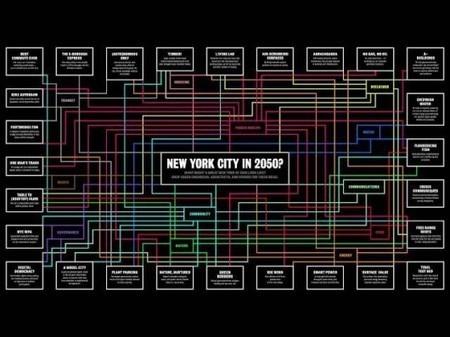 New York City in 2050 (Twenty-Seven Predictions) | Sustarchitectecture | Scoop.it
