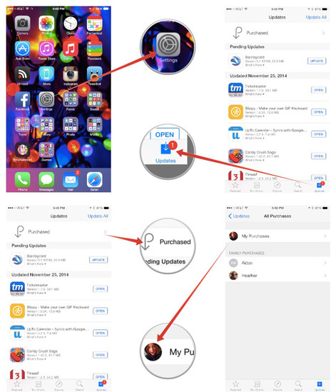 How to re-download purchased apps and games on iPhone and iPad | iMore | How to Use an iPhone Well | Scoop.it