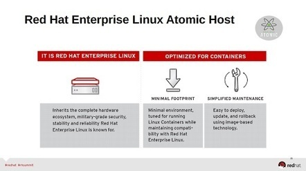 Dockerのための軽量OS「Red Hat Enterprise Linux Atomic Host」、Red Hatが発表 | Docker (Japanese) | Scoop.it
