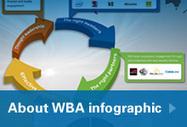 Live NGH Experience @ WGC Beijing | WBA – Wireless Broadband Alliance | Software Defined Mobility | Scoop.it