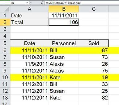 Use SUMIFS() to sum by multiple conditions in Excel | TechRepublic | Techy Stuff | Scoop.it