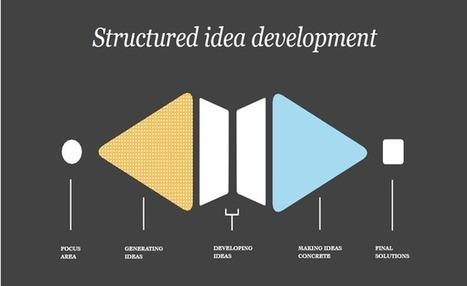 Process Facilitation – Organizational Learning – Workshop Design | Process Facilitation | entrepreneurship - collective creativity | Scoop.it