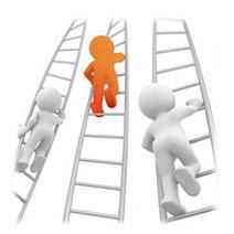 gmc solution-career| best carrier in IT company | gmc-career | software development | Scoop.it
