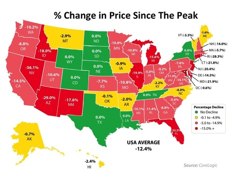 Home Values Compared to the Peak of 2006-2007 | Southern California Real Estate News | Scoop.it