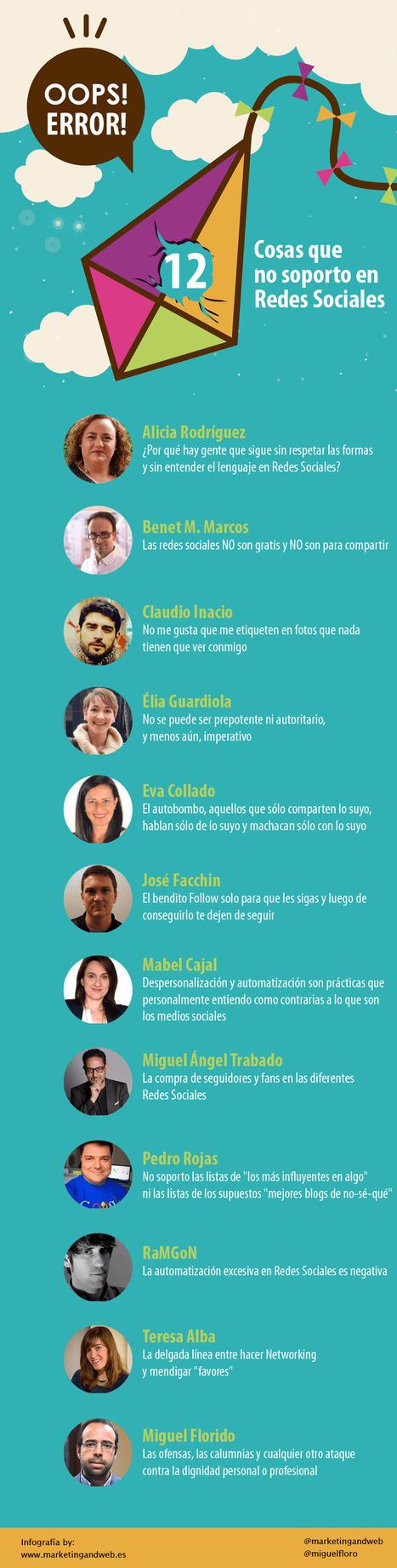 10 Cosas que no soporto en Redes Sociales | MediosSociales | Scoop.it