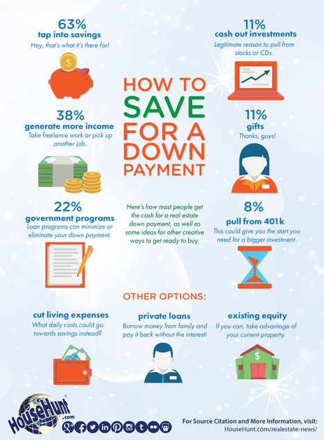 How to Save for a Down Payment [Infographic] | Real Estate | Scoop.it