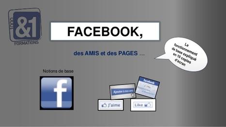 Tutoriel: Facebook, des AMIS et des PAGES… | La FORMATION Professionnelle et nos EMPLOIS… | Le community manager, parlons en | Scoop.it