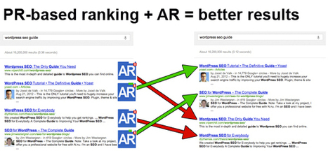 How to Prepare for AuthorRank and Get the Jump on Google | Democratic  Liberty | Scoop.it