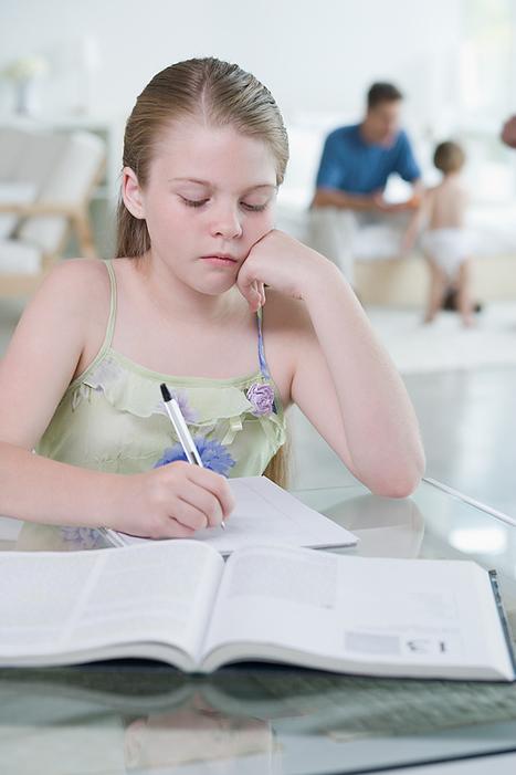 Writing Tips | TIME For Kids | Homework Helpers | Scoop.it