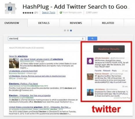 HashPlug, contenido de Twitter en los resultados de Google.- | Google+, Pinterest, Facebook, Twitter y mas ;) | Scoop.it