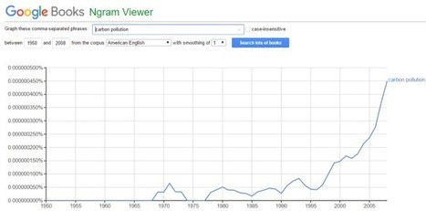 A Short History of Climatism in Google Ngrams | Liberty Revolution | Scoop.it