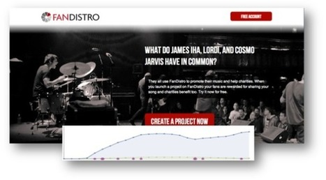How We Increased Signups by 543% for Fandistro Using Facebook Ads | Venture Harbour | Scoop.it