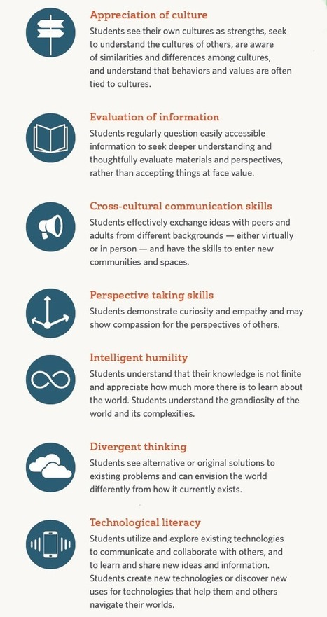What do Globally Competent Students Look Like? | COGNIT | Scoop.it