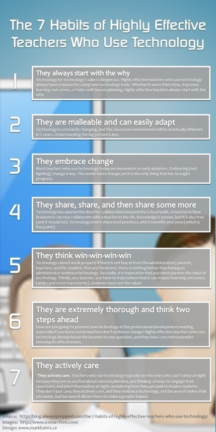 7 Habits of Highly Effective Teachers Who Use Technology [Infographic] | Technology and Education Resources | Scoop.it