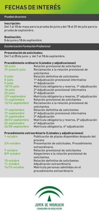 Escolarización Formación Profesional 2013-14 | orientagades | Scoop.it