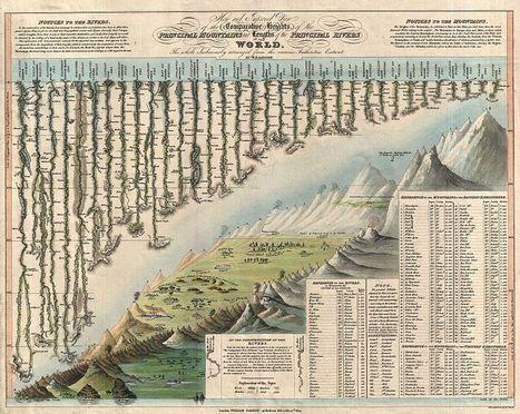 Maps from Geographicus | GeoEcumene2 | Scoop.it
