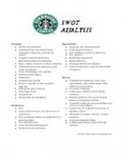 swot analysis of starbucks malaysia Essays - largest database of quality sample essays and research papers on swot analysis of starbucks malaysia.