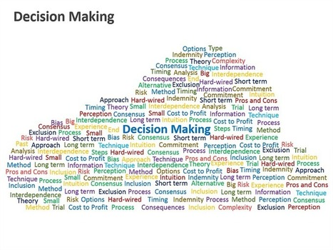 Decision Making - Word Cloud | PowerPoint Presentation Tools and Resources | Scoop.it