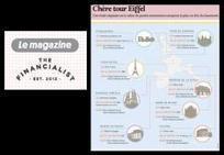 INFOGRAPHIE • Chère tour Eiffel | géographie, histoire, sciences sociales, développement durable | Scoop.it