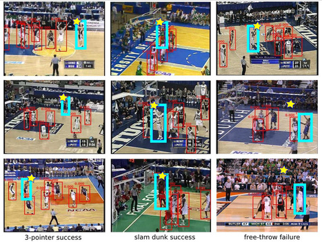 Google researchers teach AIs to see the important parts of images — and tell you about them | Data is big | Scoop.it