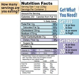 Learn To Read Food Nutrition Labels | healthregards.com | Latest Health News | Scoop.it