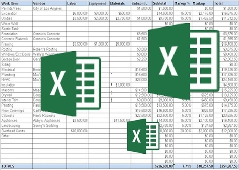 Top 40 of the Best Excel Shortcuts You Need to Know| Interesting Engineering | Technology in Business Today | Scoop.it