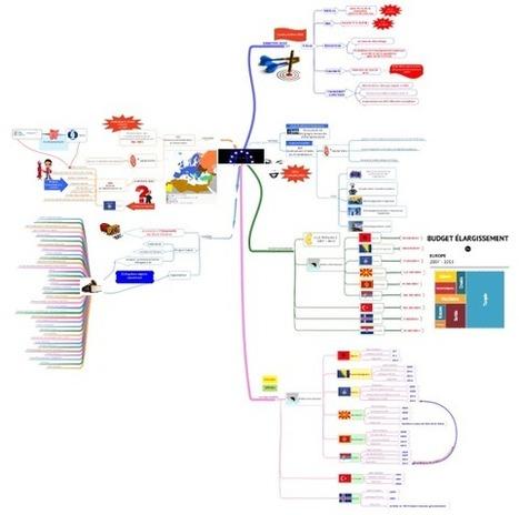 L'Europe de Demain free mind map download | Mind Mapping au quotidien | Scoop.it