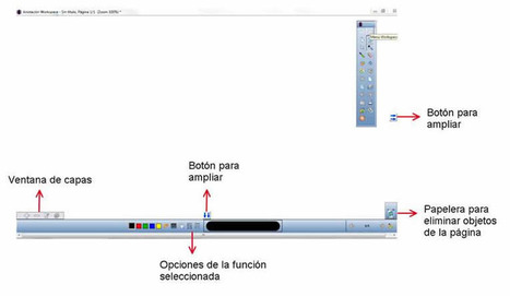 MONOGRÁFICO: Pizarras digitales 2012 | Observatorio Tecnológico | TICCH | Scoop.it