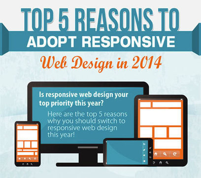 [Infographie] Pourquoi adopter le #Responsive #Webdesign en 2014 ? | WebDesign | Scoop.it