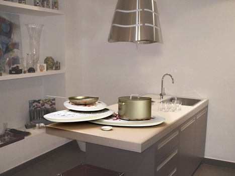 Induction Cooking with a Twist | Art, Design & Technology | Scoop.it