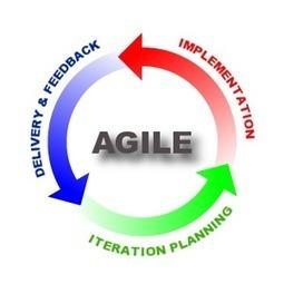 Agile Learning Design | Agile Learning | Scoop.it