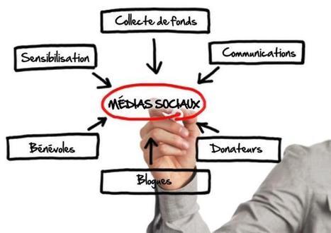 Guide ABC des réseaux sociaux pour les associations | Outils numériques pour associations | Scoop.it