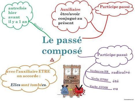 Carte mentale  le passé composé | Ressources pédagogiques | Scoop.it