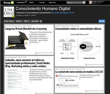 La curación de contenidos y la colaboración en la construcción del PLE y los conocimientos | Humano Digital por Claudio Ariel Clarenc | Curaduria de contenidos y Preservacion digital | Scoop.it